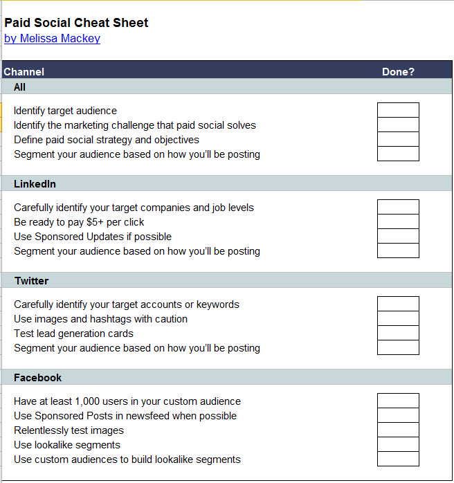 social ppc cheat sheet