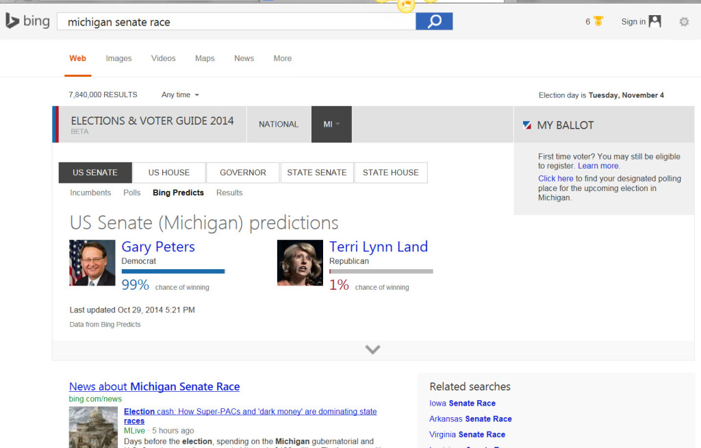 bing predicts election results
