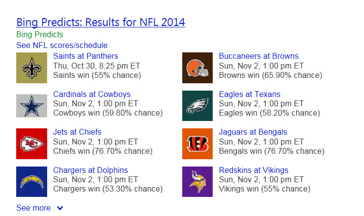 bing predicts nfl results