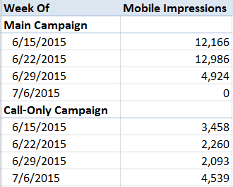 mobile impressions 2