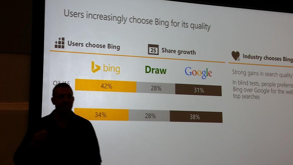 user preference